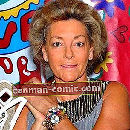 Marlene Knaus (Niki Lauda Ex-Wife) Wiki, Bio, Umur, Tinggi Badan, Berat Badan, Suami, Anak, Kekayaan Bersih, Fakta