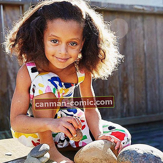 Ryan Curry (Curry'nin Kızı) Wikipedia, Biyo, Yaş, Boy, Kilo, Baba, Anne, Kardeşler, Aile, Gerçekler